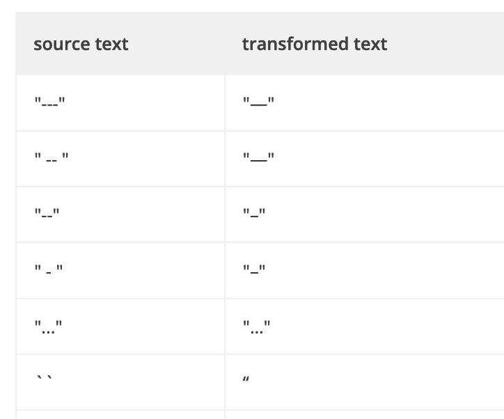 wptexturize sustitución caracteres