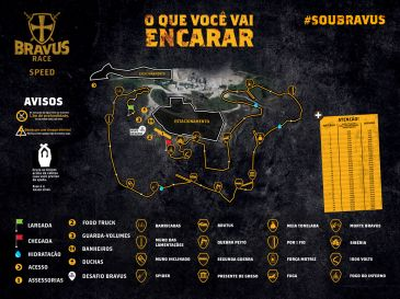 Bravus Race 2018 - Etapa Speed SP