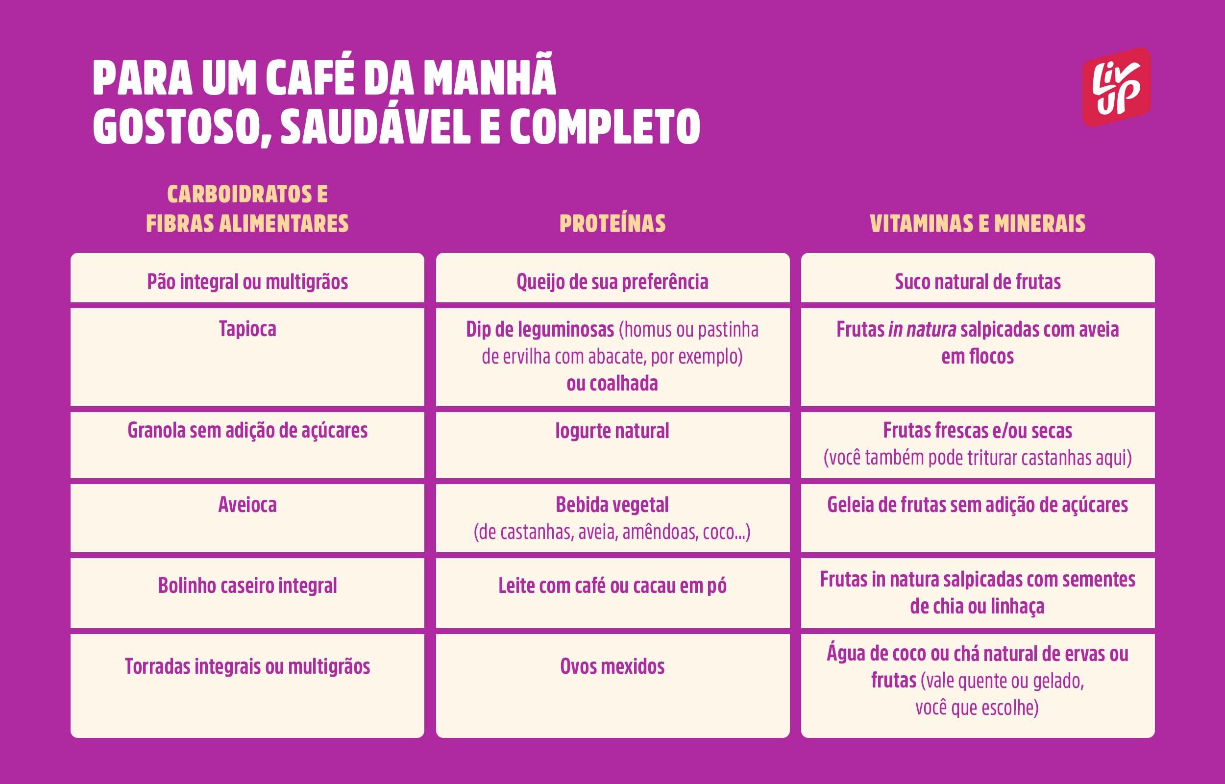 cardapio-de-alimentacao-saudavel-para-o-cafe-da-manha