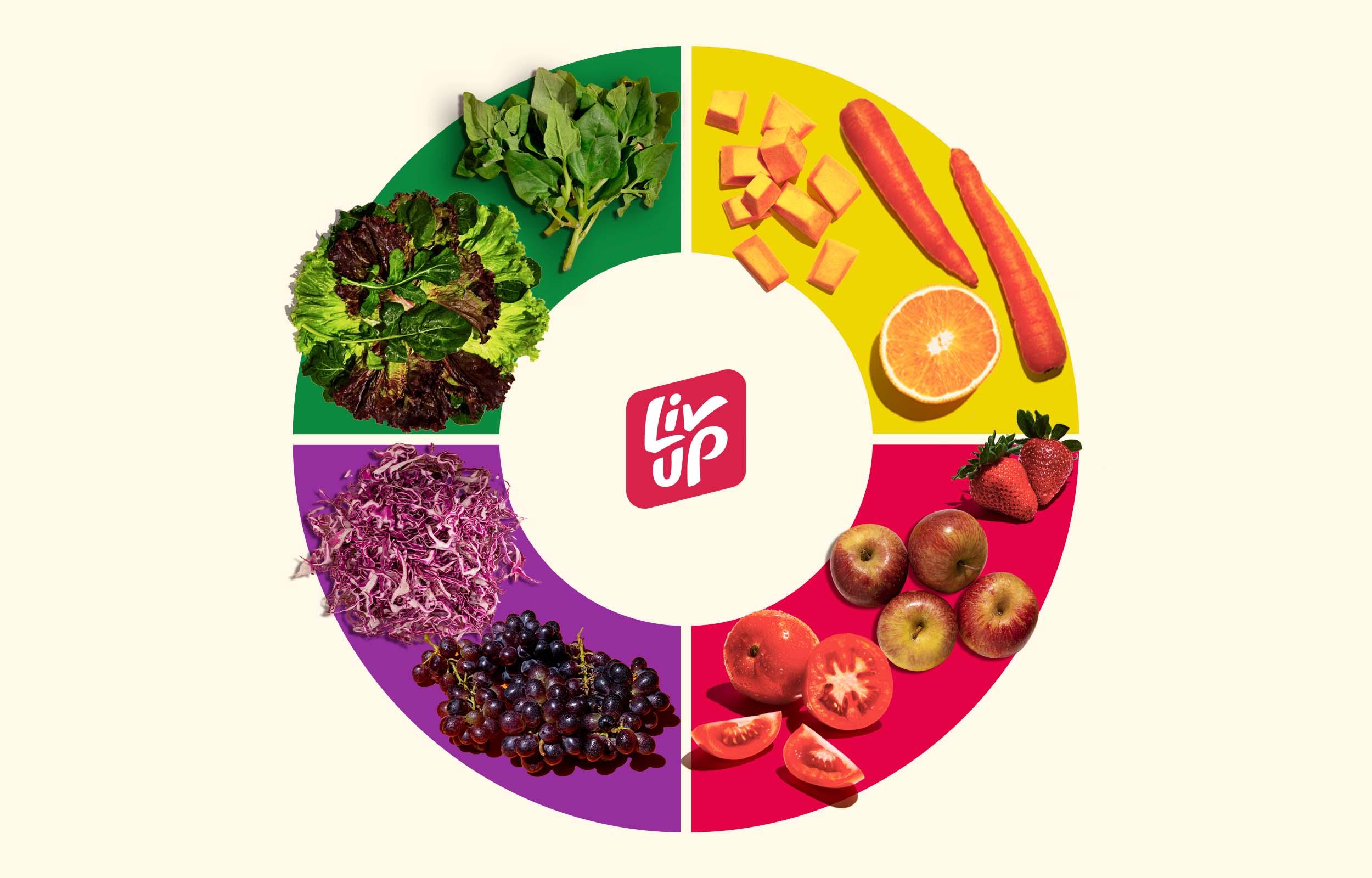 cores-dos-alimentos-para-um-cardapio-de-alimentacao-saudavel