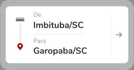 Imbituba SC - Garopaba SC