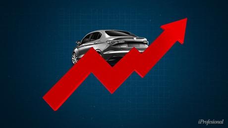 Vea la cantidad de salario que necesita para comprar un COCHE/Titulares de Autos