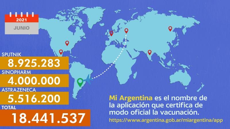La llegada de nuevas dosis y la producción local aceleran el plan de vacunación – Titulares de Política