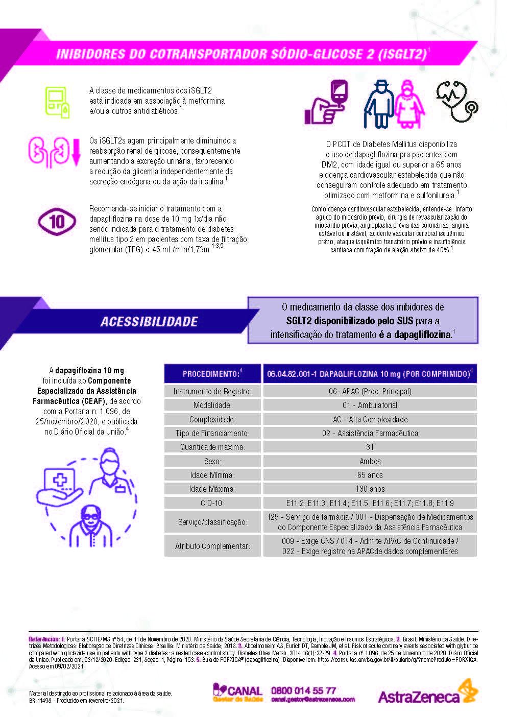astrazeneca-for-infografico-acesso-2-fluxograma-tto-2021-Página-2